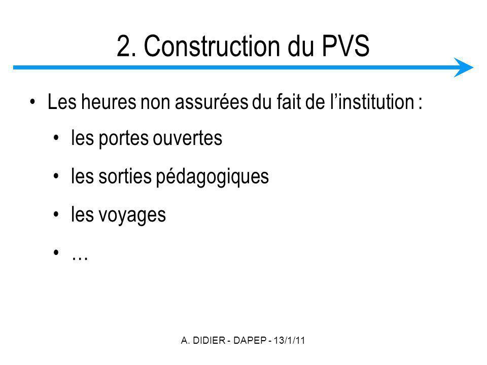 A. DIDIER - DAPEP - 13/1/11 2. Construction du PVS Les heures non assurées du fait de linstitution : les portes ouvertes les sorties pédagogiques les