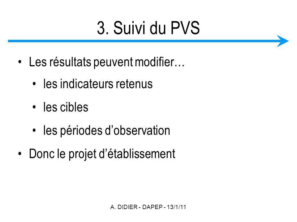 A. DIDIER - DAPEP - 13/1/11 3. Suivi du PVS Les résultats peuvent modifier… les indicateurs retenus les cibles les périodes dobservation Donc le proje