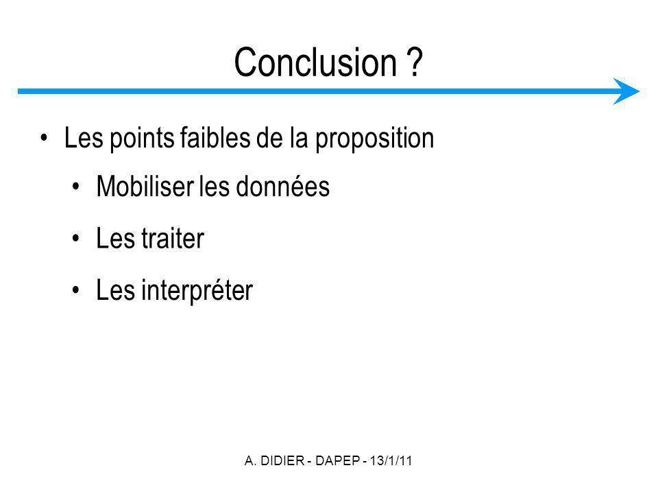 A. DIDIER - DAPEP - 13/1/11 Conclusion ? Les points faibles de la proposition Mobiliser les données Les traiter Les interpréter