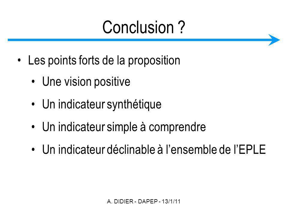 A. DIDIER - DAPEP - 13/1/11 Conclusion ? Les points forts de la proposition Une vision positive Un indicateur synthétique Un indicateur simple à compr