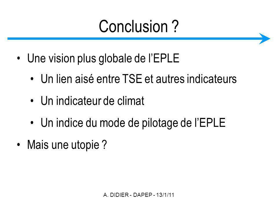 A. DIDIER - DAPEP - 13/1/11 Conclusion ? Une vision plus globale de lEPLE Un lien aisé entre TSE et autres indicateurs Un indicateur de climat Un indi