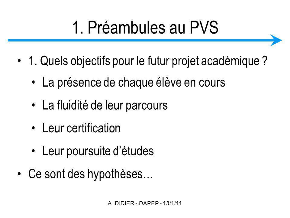 A. DIDIER - DAPEP - 13/1/11 1. Préambules au PVS 1. Quels objectifs pour le futur projet académique ? La présence de chaque élève en cours La fluidité