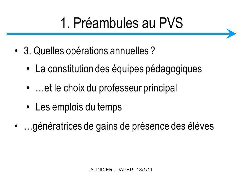 A. DIDIER - DAPEP - 13/1/11 1. Préambules au PVS 3. Quelles opérations annuelles ? La constitution des équipes pédagogiques …et le choix du professeur