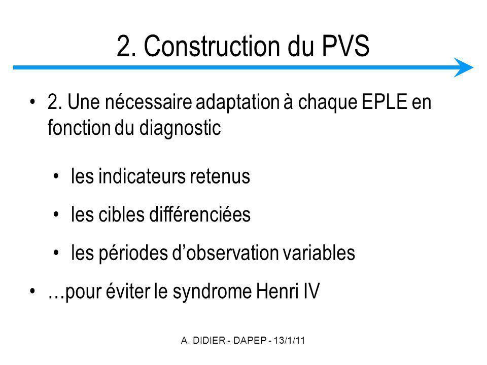 A. DIDIER - DAPEP - 13/1/11 2. Construction du PVS 2. Une nécessaire adaptation à chaque EPLE en fonction du diagnostic les indicateurs retenus les ci