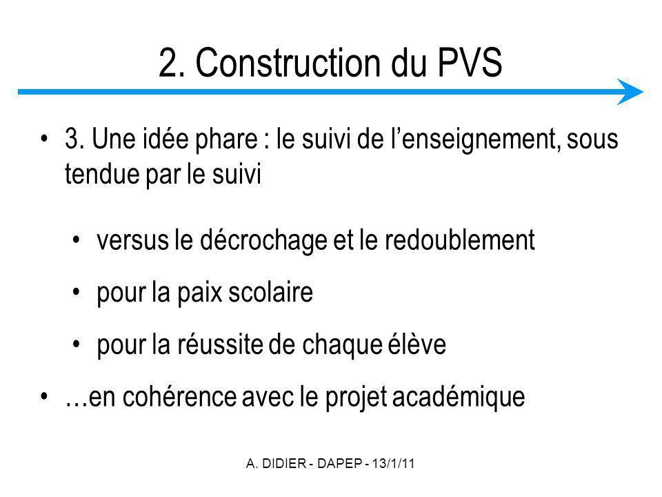 A. DIDIER - DAPEP - 13/1/11 2. Construction du PVS 3. Une idée phare : le suivi de lenseignement, sous tendue par le suivi versus le décrochage et le