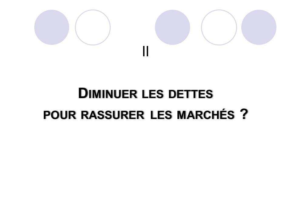 II D IMINUER LES DETTES POUR RASSURER LES MARCHÉS