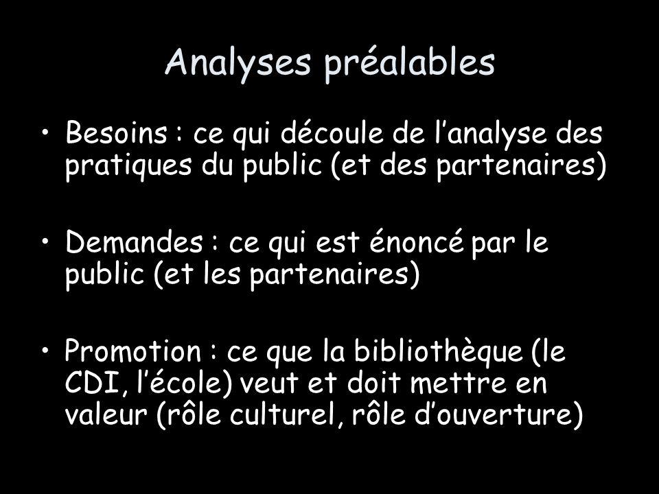Analyses préalables Besoins : ce qui découle de lanalyse des pratiques du public (et des partenaires) Demandes : ce qui est énoncé par le public (et l