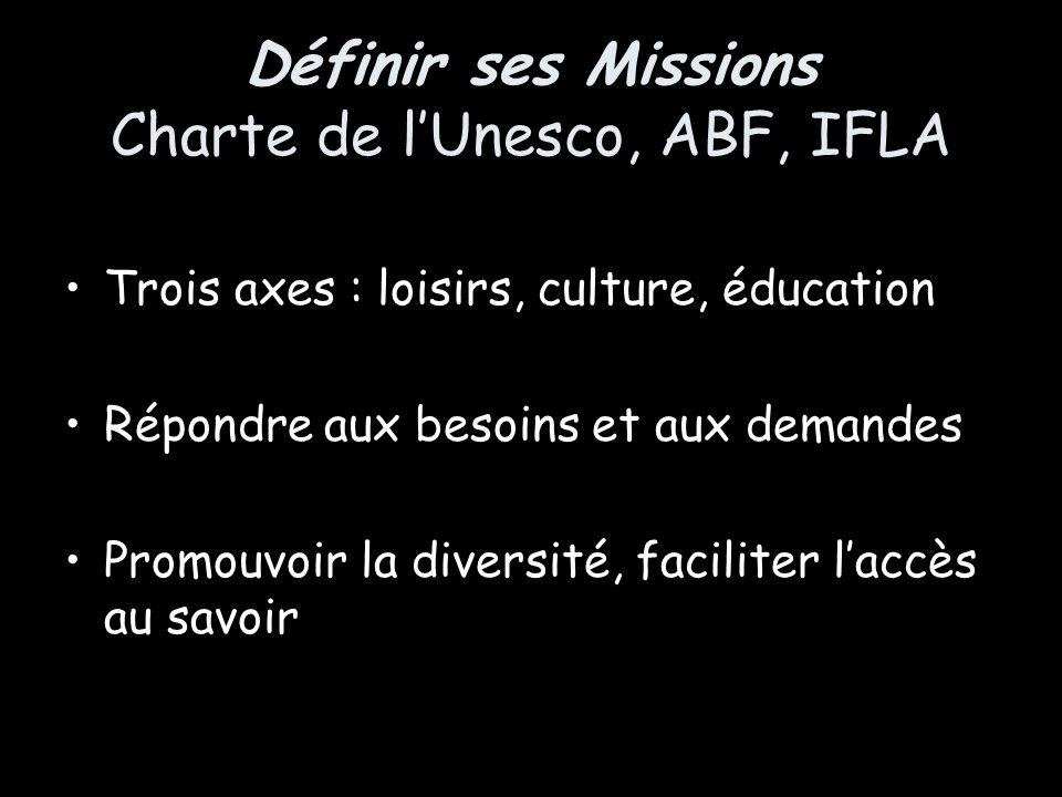 Définir ses Missions Charte de lUnesco, ABF, IFLA Trois axes : loisirs, culture, éducation Répondre aux besoins et aux demandes Promouvoir la diversit