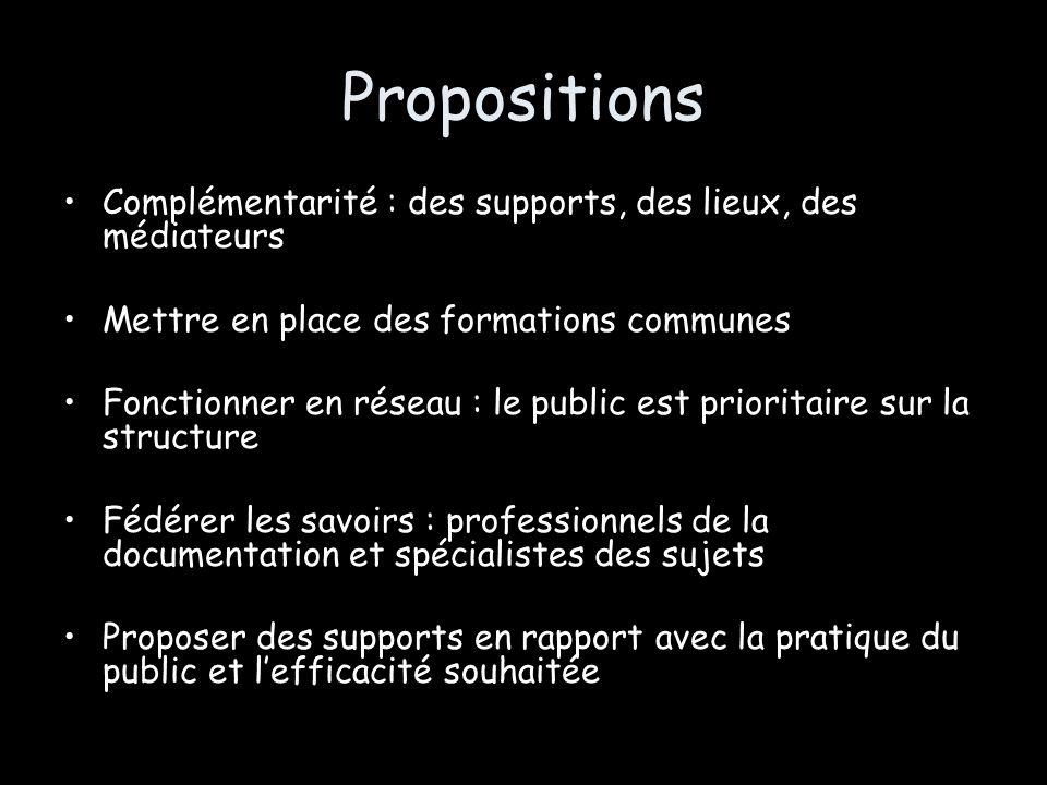 Propositions Complémentarité : des supports, des lieux, des médiateurs Mettre en place des formations communes Fonctionner en réseau : le public est p