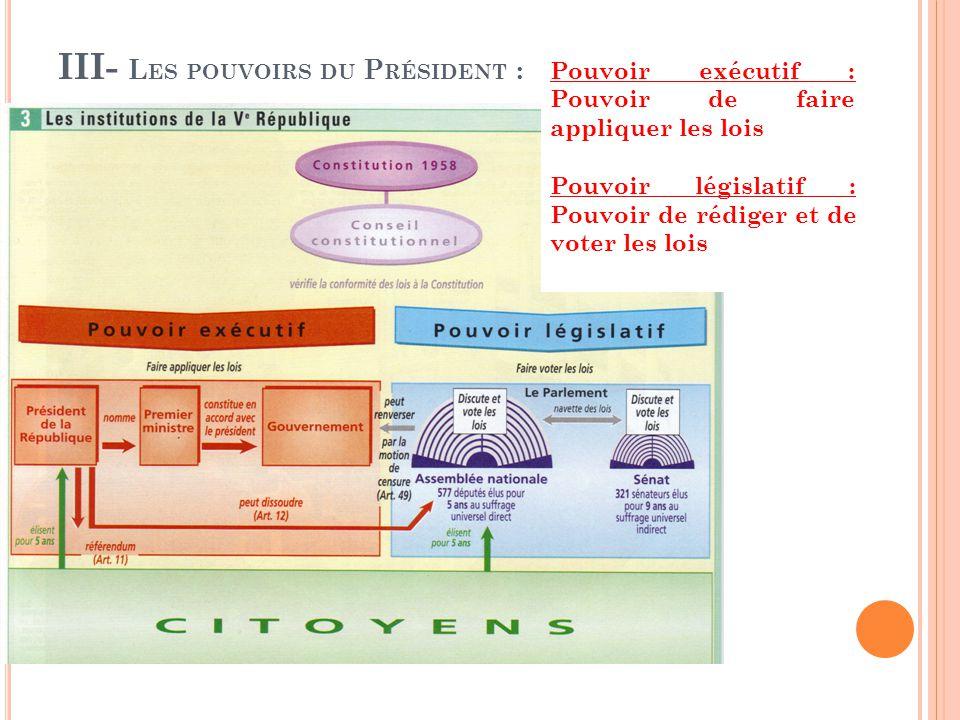 III- L ES POUVOIRS DU P RÉSIDENT : Pouvoir exécutif : Pouvoir de faire appliquer les lois Pouvoir législatif : Pouvoir de rédiger et de voter les lois