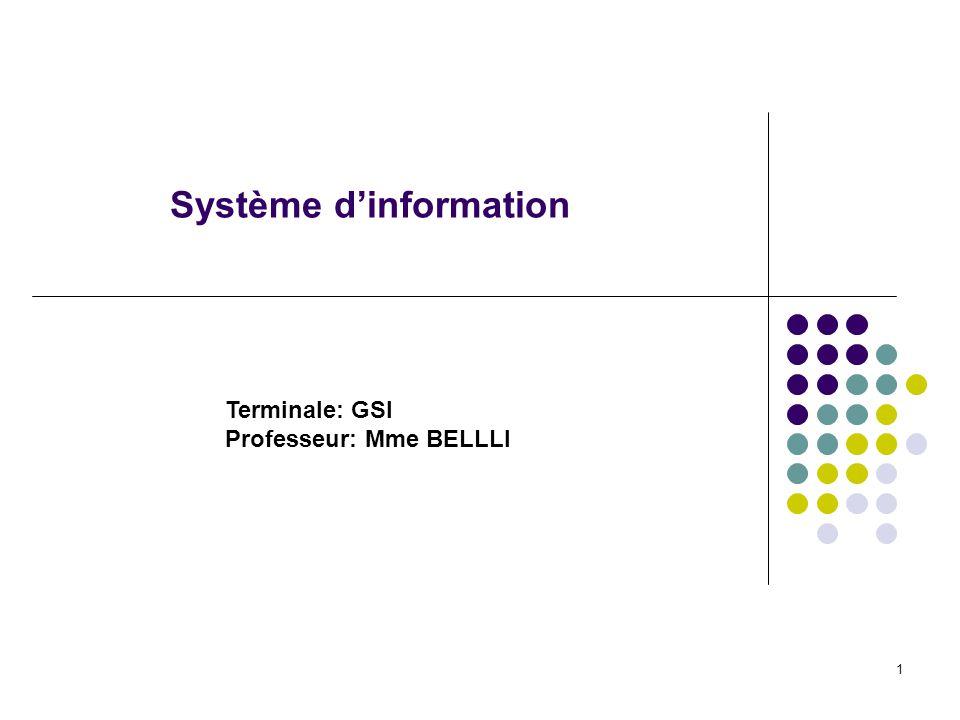 1 Système dinformation Terminale: GSI Professeur: Mme BELLLI