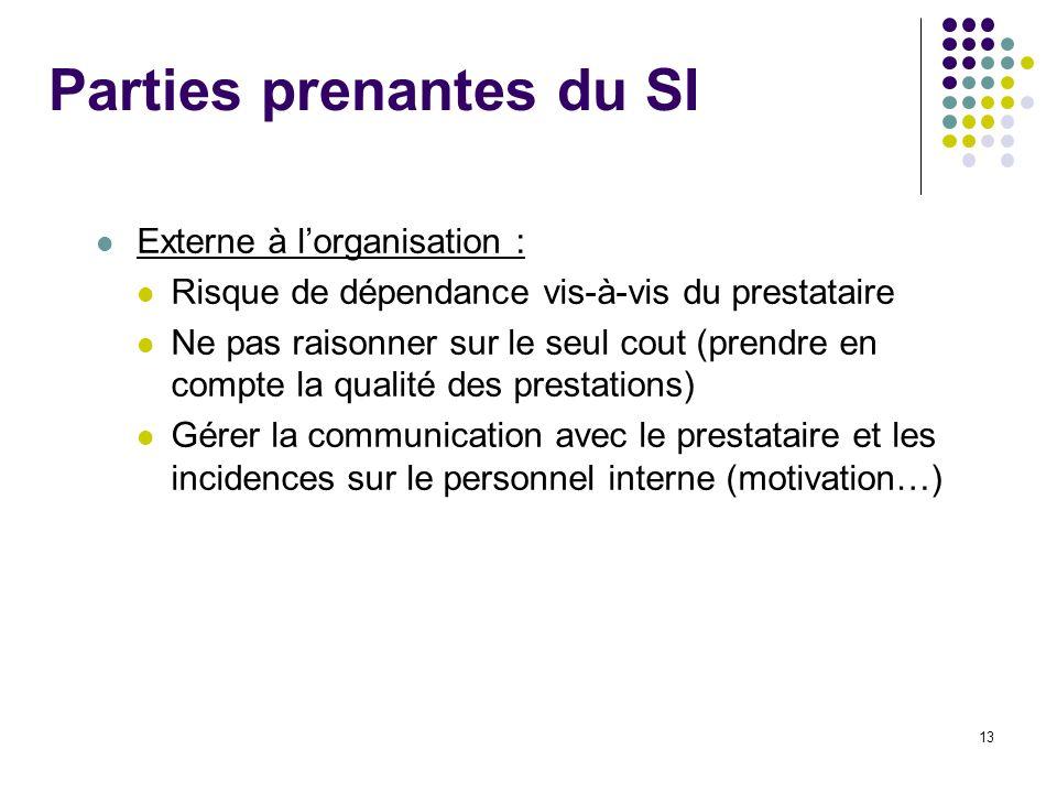 13 Parties prenantes du SI Externe à lorganisation : Risque de dépendance vis-à-vis du prestataire Ne pas raisonner sur le seul cout (prendre en compt