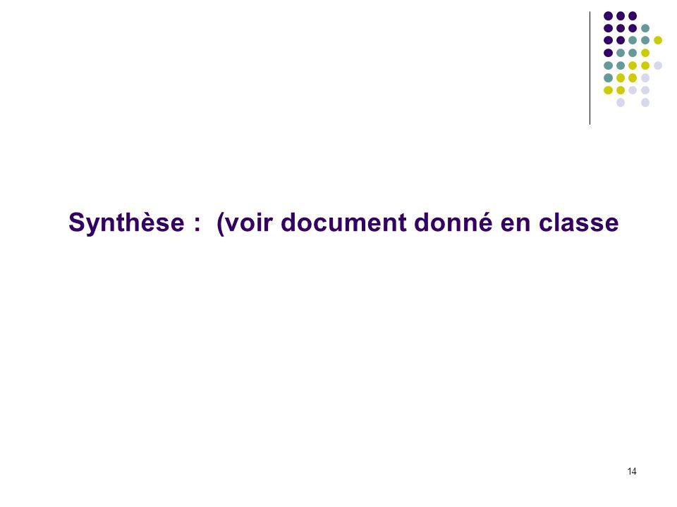 14 Synthèse : (voir document donné en classe