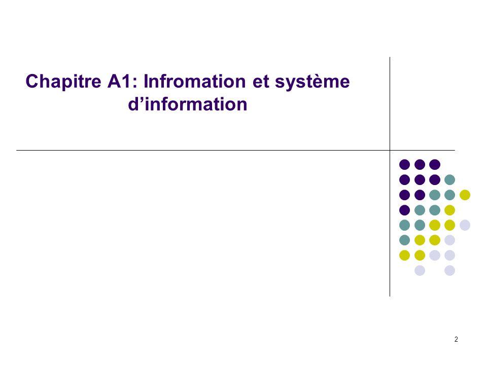 2 Chapitre A1: Infromation et système dinformation