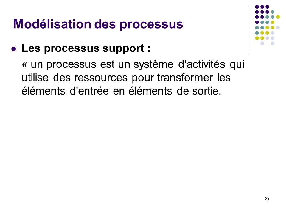 23 Modélisation des processus Les processus support : « un processus est un système d activités qui utilise des ressources pour transformer les éléments d entrée en éléments de sortie.