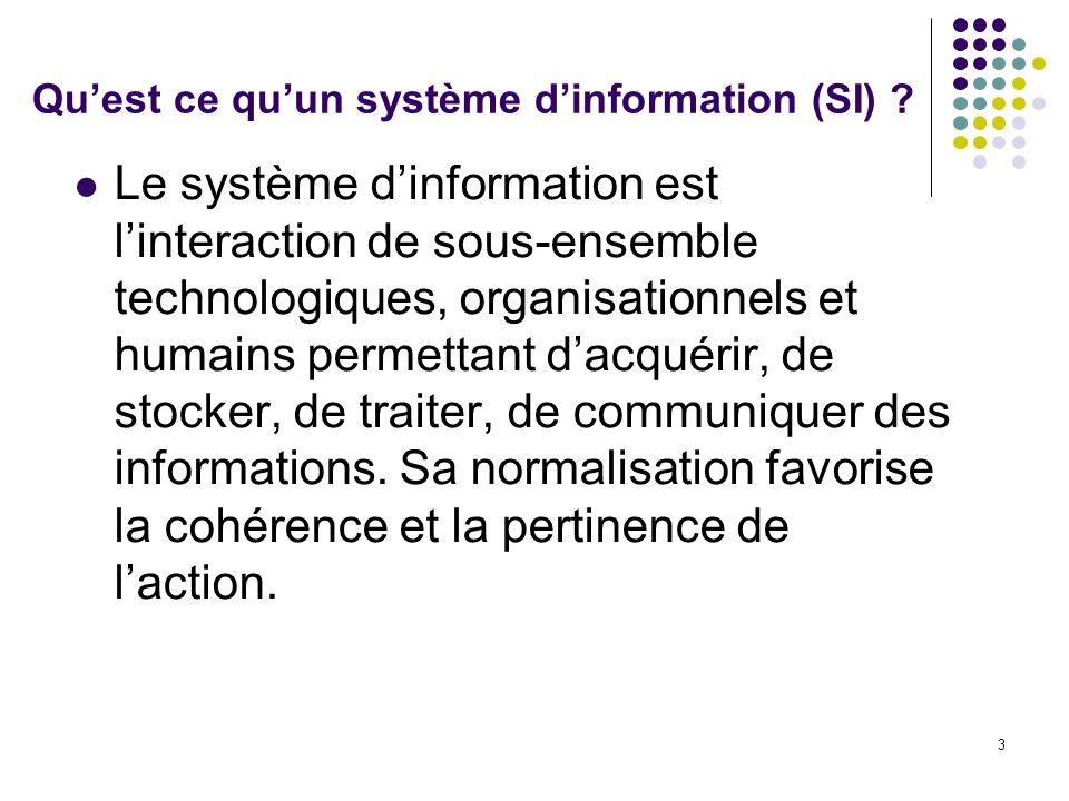 3 Quest ce quun système dinformation (SI) ? Le système dinformation est linteraction de sous-ensemble technologiques, organisationnels et humains perm