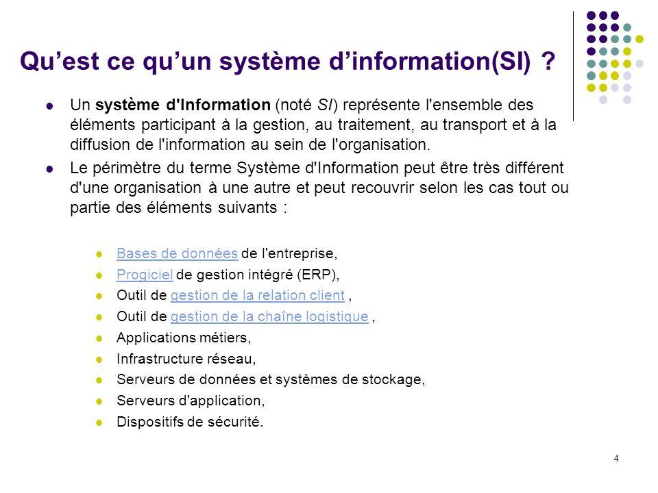 4 Quest ce quun système dinformation(SI) ? Un système d'Information (noté SI) représente l'ensemble des éléments participant à la gestion, au traiteme