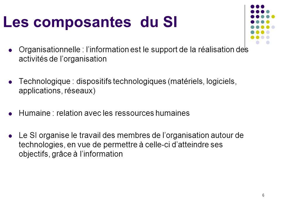 6 Les composantes du SI Organisationnelle : linformation est le support de la réalisation des activités de lorganisation Technologique : dispositifs t