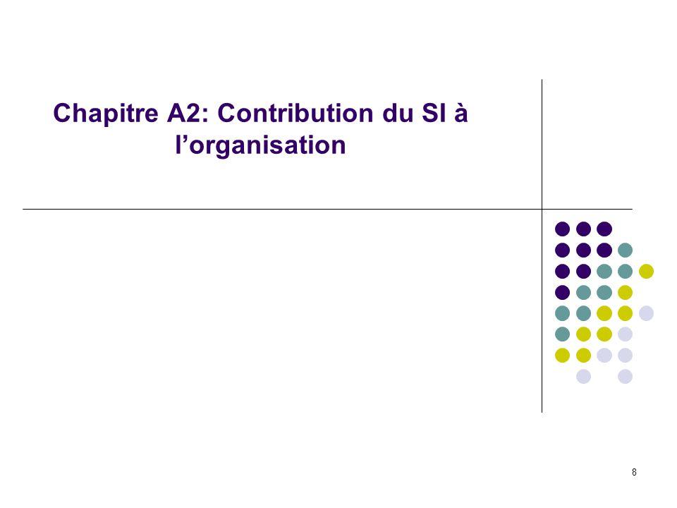 8 Chapitre A2: Contribution du SI à lorganisation