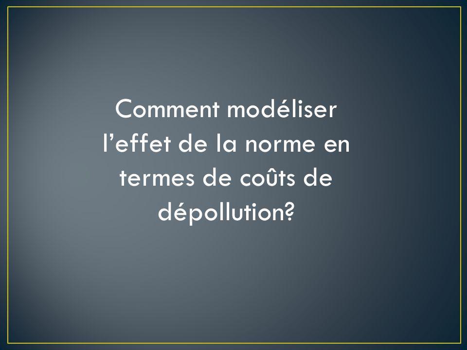 Comment modéliser leffet de la norme en termes de coûts de dépollution?