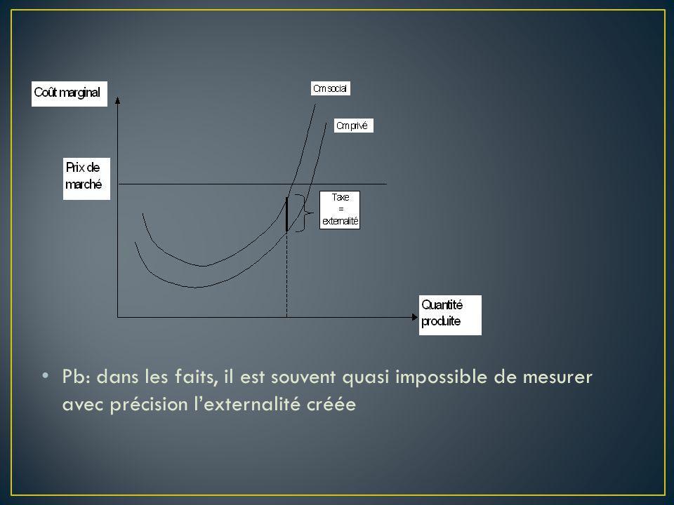 Pb: dans les faits, il est souvent quasi impossible de mesurer avec précision lexternalité créée