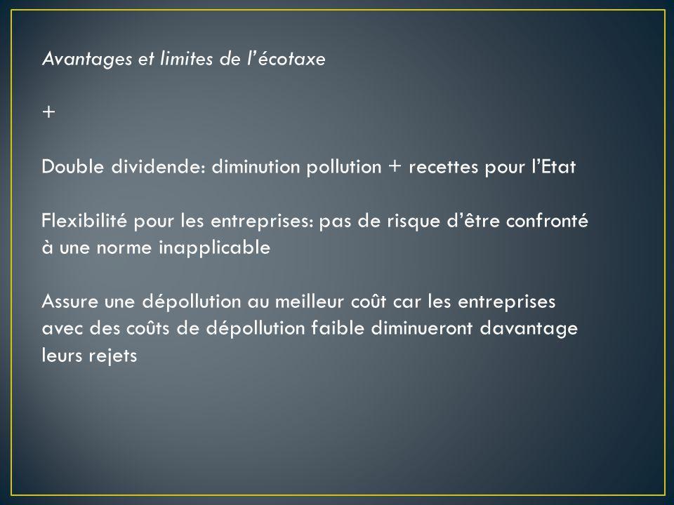 Avantages et limites de lécotaxe + Double dividende: diminution pollution + recettes pour lEtat Flexibilité pour les entreprises: pas de risque dêtre