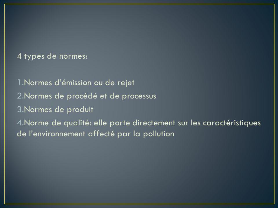 4 types de normes: 1.Normes démission ou de rejet 2.Normes de procédé et de processus 3.Normes de produit 4.Norme de qualité: elle porte directement s