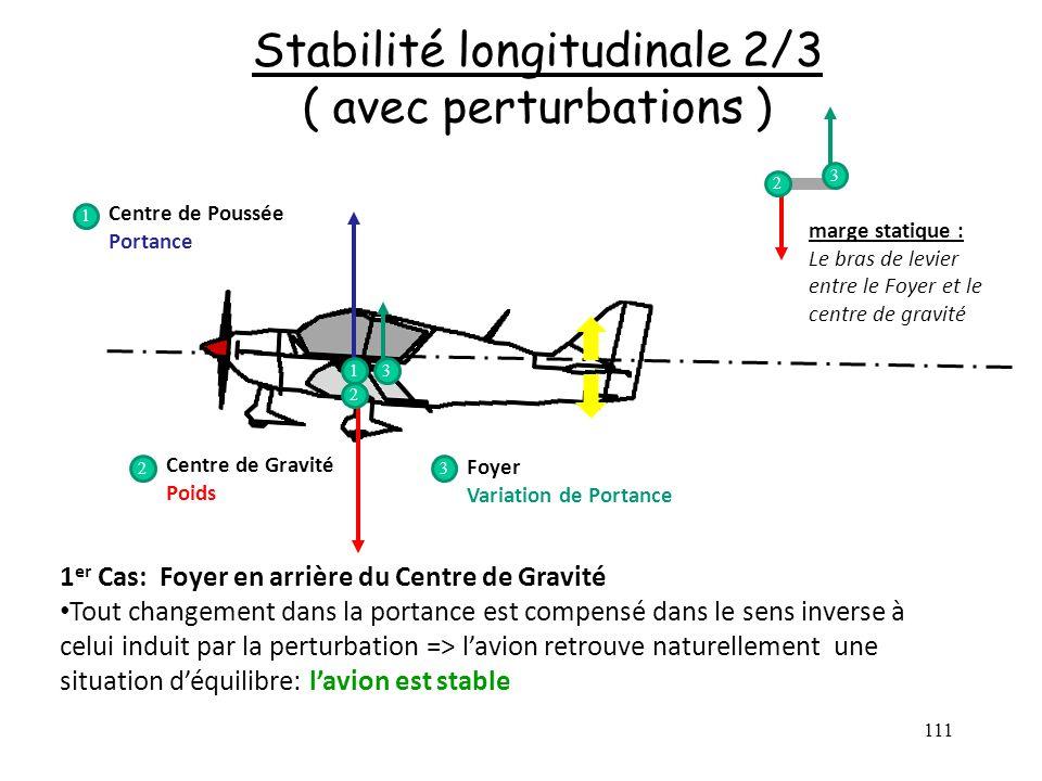 111 Stabilité longitudinale 2/3 ( avec perturbations ) Centre de Poussée Portance Centre de Gravité Poids Foyer Variation de Portance 1 2 3 1 23 1 er