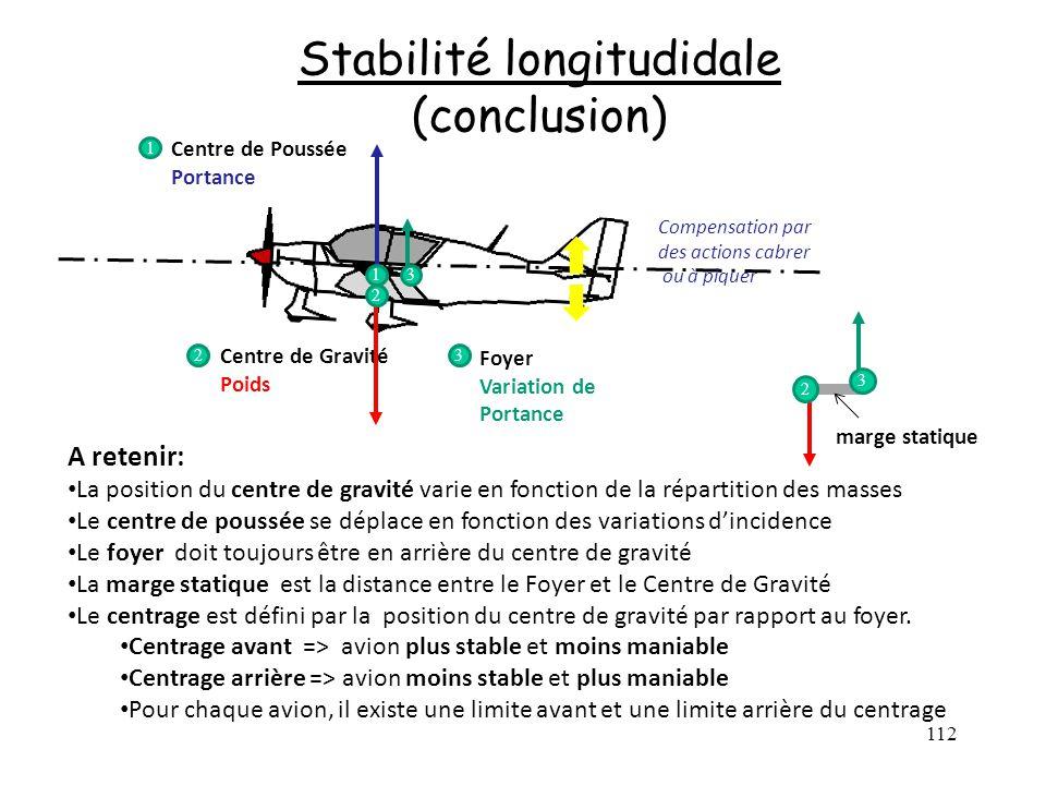 112 Stabilité longitudidale (conclusion) A retenir: La position du centre de gravité varie en fonction de la répartition des masses Le centre de pouss