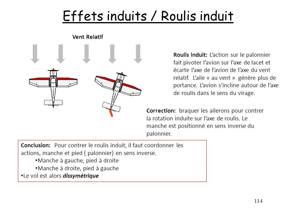 114 Effets induits / Roulis induit Roulis induit: Laction sur le palonnier fait pivoter lavion sur laxe de lacet et écarte laxe de lavion de laxe du v