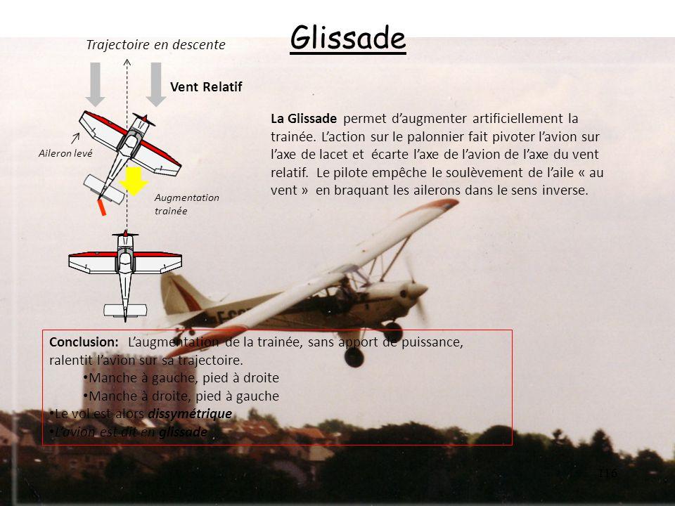 116 Glissade La Glissade permet daugmenter artificiellement la trainée. Laction sur le palonnier fait pivoter lavion sur laxe de lacet et écarte laxe