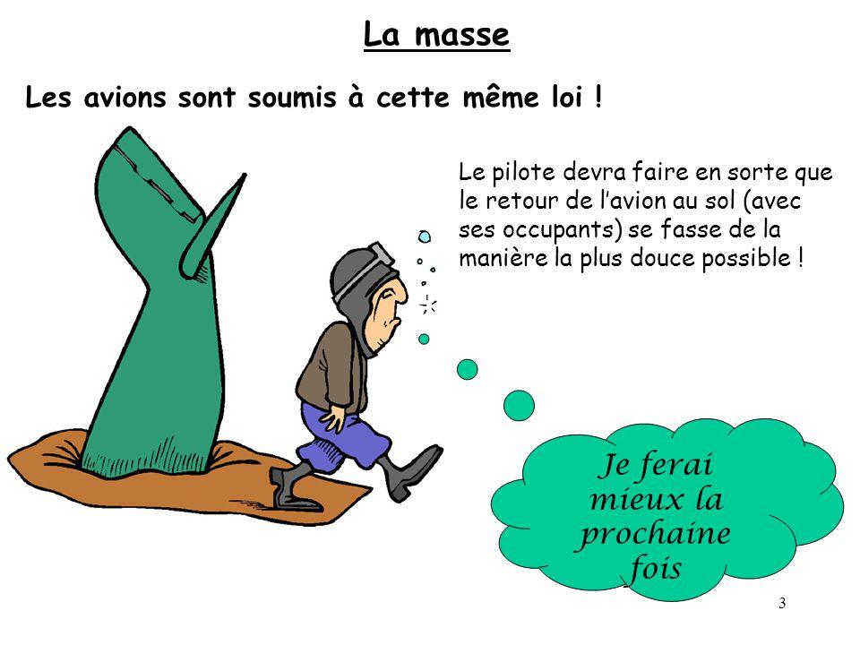 114 Effets induits / Roulis induit Roulis induit: Laction sur le palonnier fait pivoter lavion sur laxe de lacet et écarte laxe de lavion de laxe du vent relatif.