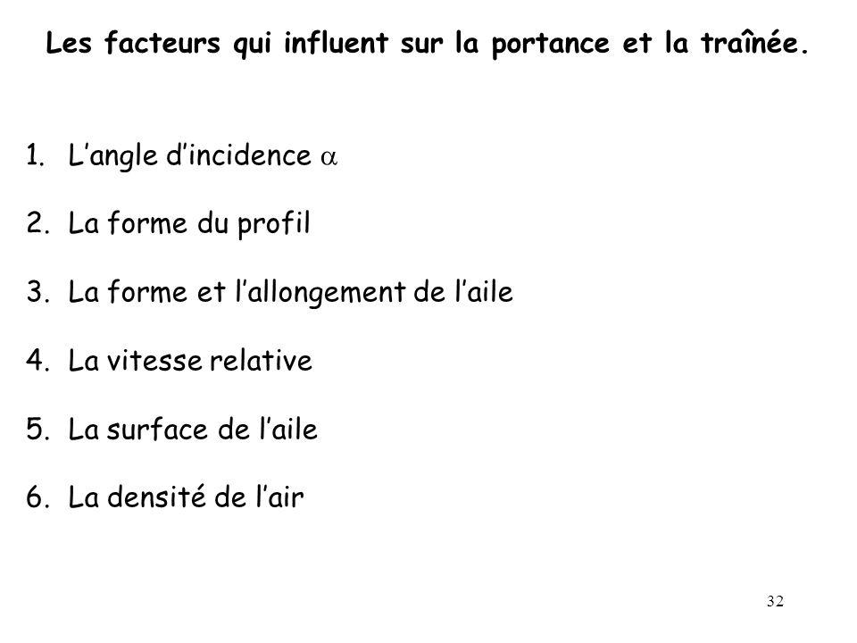 32 Les facteurs qui influent sur la portance et la traînée. 1.Langle dincidence 2.La forme du profil 3.La forme et lallongement de laile 4.La vitesse