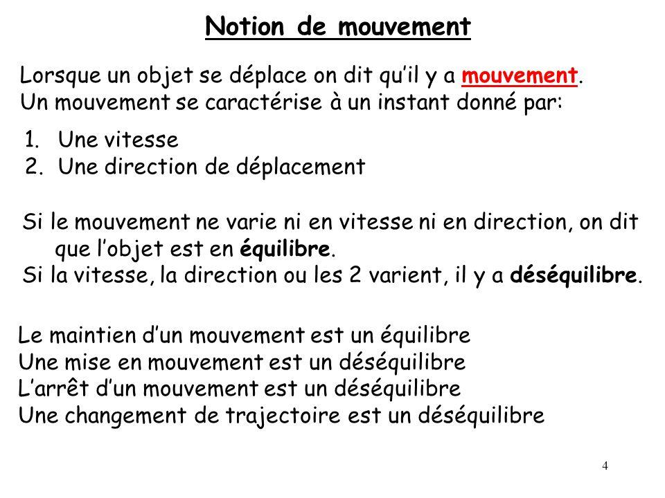4 Notion de mouvement Lorsque un objet se déplace on dit quil y a mouvement. Un mouvement se caractérise à un instant donné par: 1.Une vitesse 2.Une d