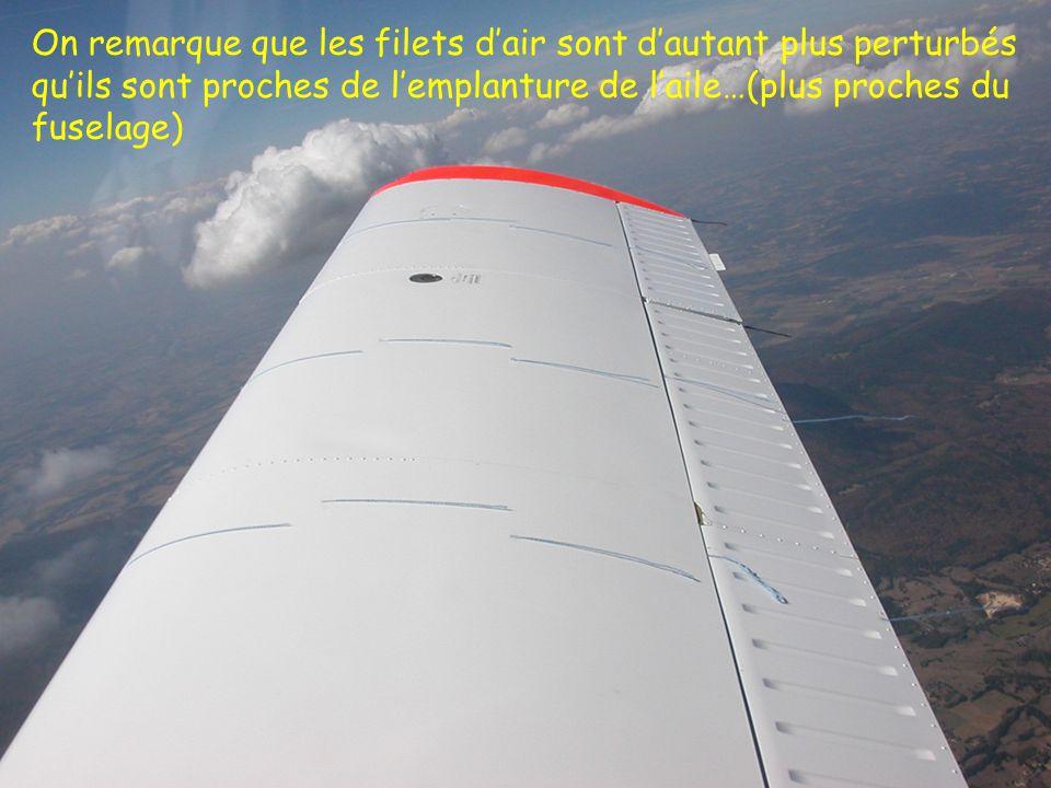 40 On remarque que les filets dair sont dautant plus perturbés quils sont proches de lemplanture de laile…(plus proches du fuselage)