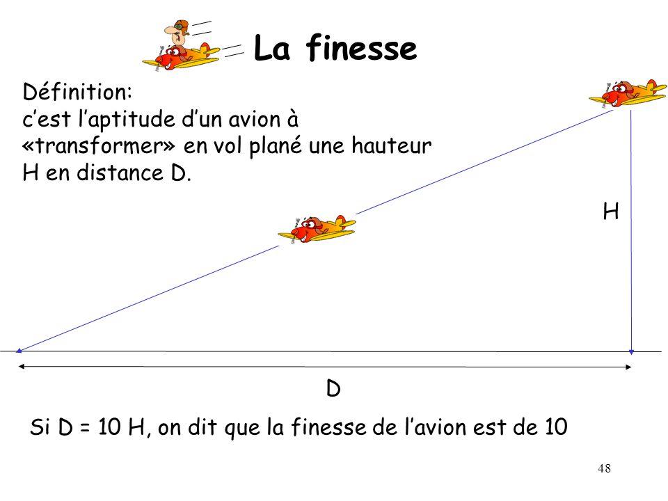 48 La finesse Définition: cest laptitude dun avion à «transformer» en vol plané une hauteur H en distance D. H D Si D = 10 H, on dit que la finesse de