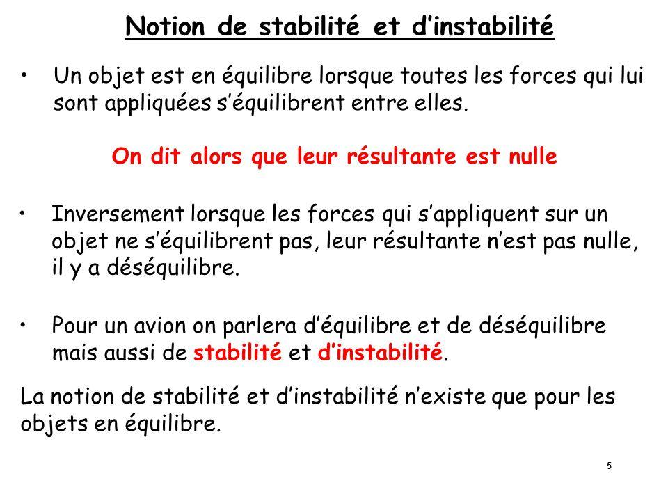 5 Notion de stabilité et dinstabilité Un objet est en équilibre lorsque toutes les forces qui lui sont appliquées séquilibrent entre elles. On dit alo