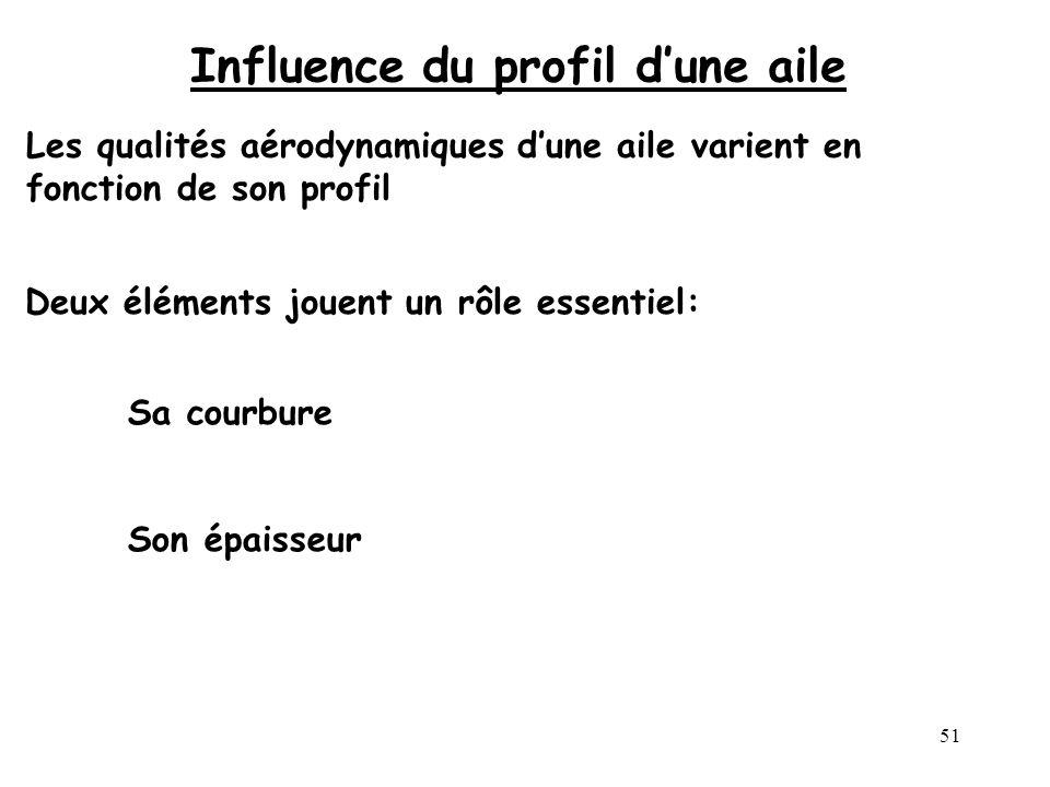51 Influence du profil dune aile Les qualités aérodynamiques dune aile varient en fonction de son profil Deux éléments jouent un rôle essentiel: Sa co