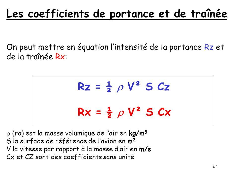 64 Les coefficients de portance et de traînée On peut mettre en équation lintensité de la portance Rz et de la traînée Rx: Rz = ½ V² S Cz Rx = ½ V² S