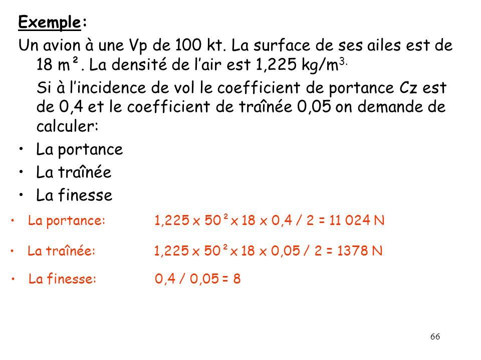 66 Exemple: Un avion à une Vp de 100 kt. La surface de ses ailes est de 18 m². La densité de lair est 1,225 kg/m 3. Si à lincidence de vol le coeffici