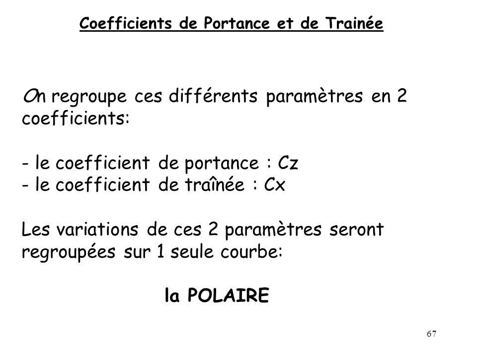 67 On regroupe ces différents paramètres en 2 coefficients: - le coefficient de portance : Cz - le coefficient de traînée : Cx Les variations de ces 2