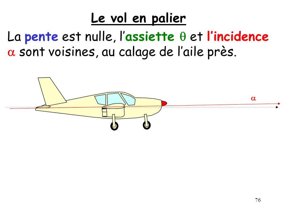 76 Le vol en palier La pente est nulle, lassiette et lincidence sont voisines, au calage de laile près.
