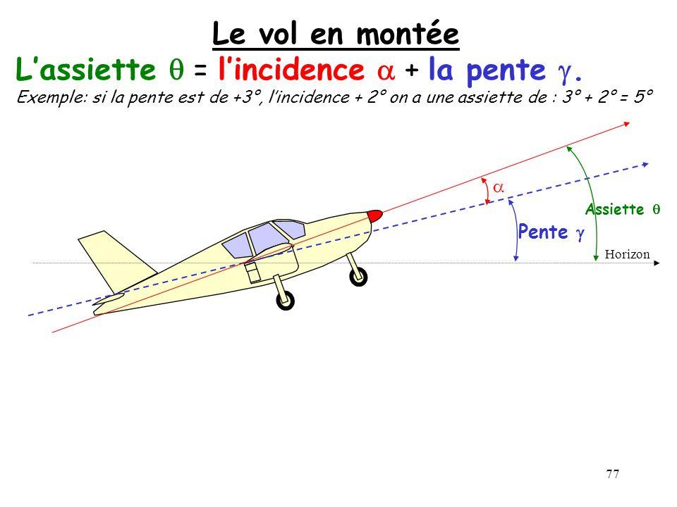 77 Le vol en montée Lassiette = lincidence + la pente. Exemple: si la pente est de +3°, lincidence + 2° on a une assiette de : 3° + 2° = 5° Horizon Pe
