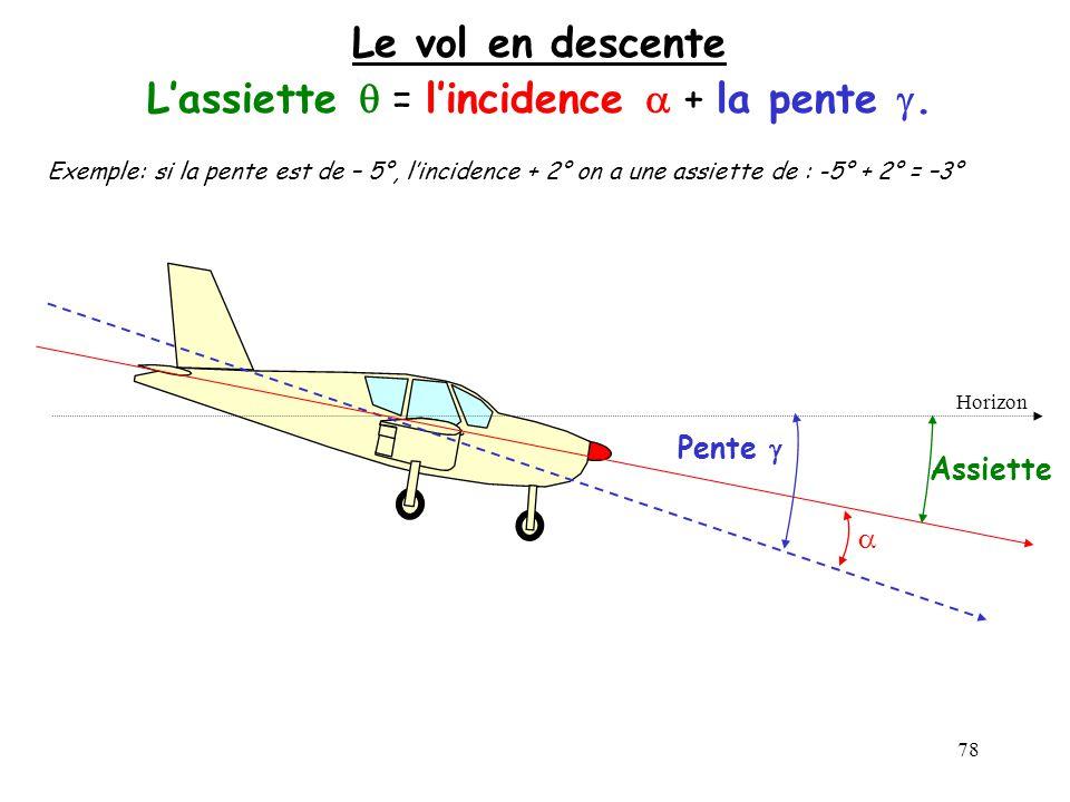 78 Le vol en descente Lassiette = lincidence + la pente. Exemple: si la pente est de – 5°, lincidence + 2° on a une assiette de : -5° + 2° = –3° Horiz