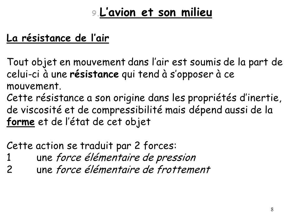9 Lavion et son milieu Pression élémentaire Frottement élémentaire