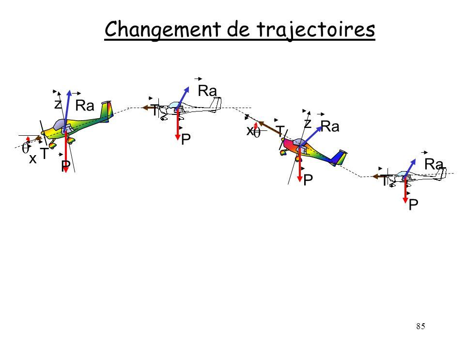 85 Changement de trajectoires T P Ra T P P T x z P Ra x z T