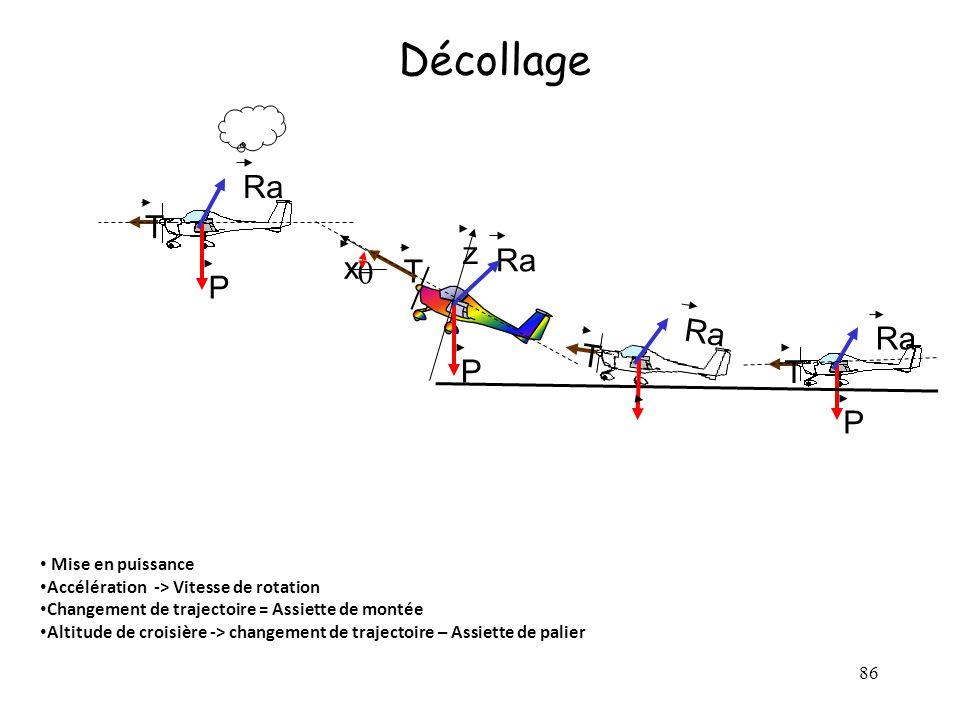 86 Décollage T P Ra T P P T x z Mise en puissance Accélération -> Vitesse de rotation Changement de trajectoire = Assiette de montée Altitude de crois