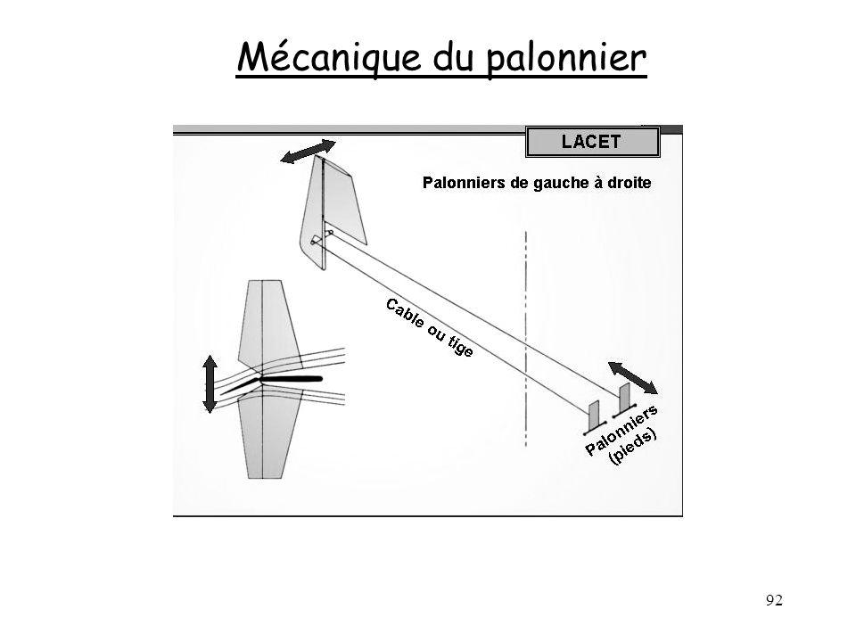 92 Mécanique du palonnier