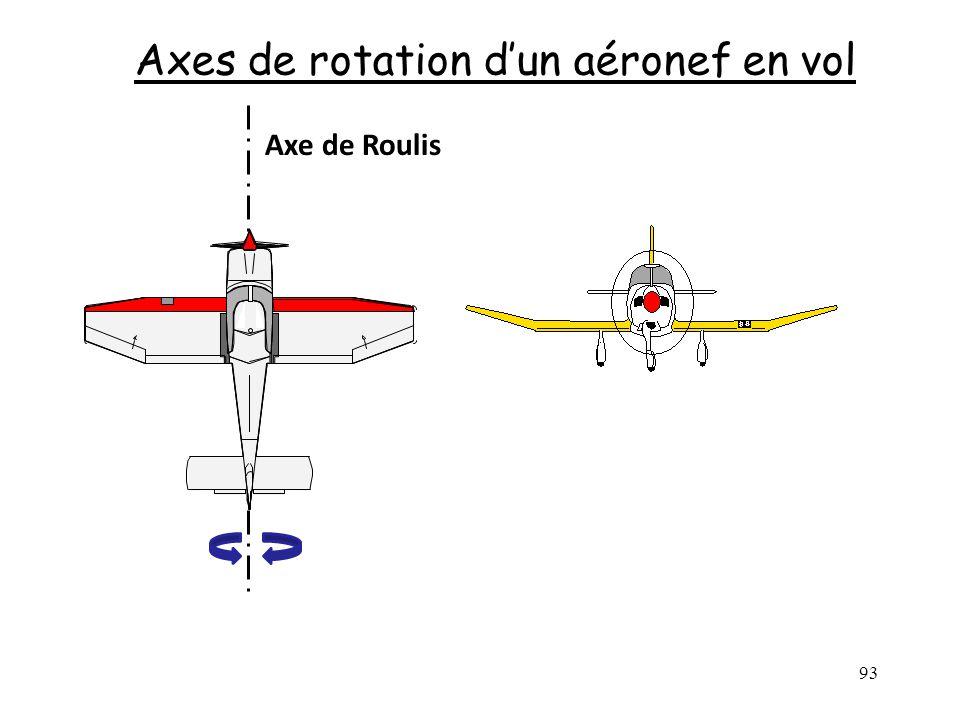93 Axes de rotation dun aéronef en vol Axe de Roulis