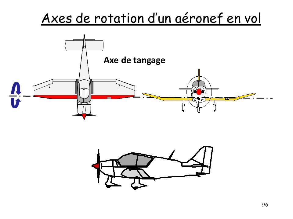 96 Axes de rotation dun aéronef en vol Axe de tangage